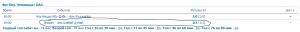 Скрин результата с бетсити по договорному матчу за 27 октября 2014 года