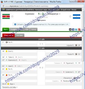 Статистика myscore по договорному матчу за 16 июня 2015 года